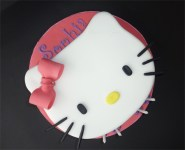 Hello Kitty head cake..again and again and again