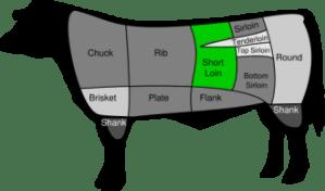 Strip Steak location