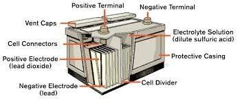 recondition-dead-car-batteries-6
