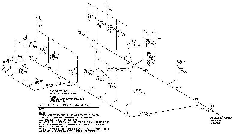 Instrumentation Symbols And Acronyms
