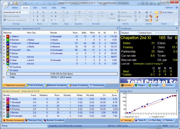 Image Result For Live Cricket Scores