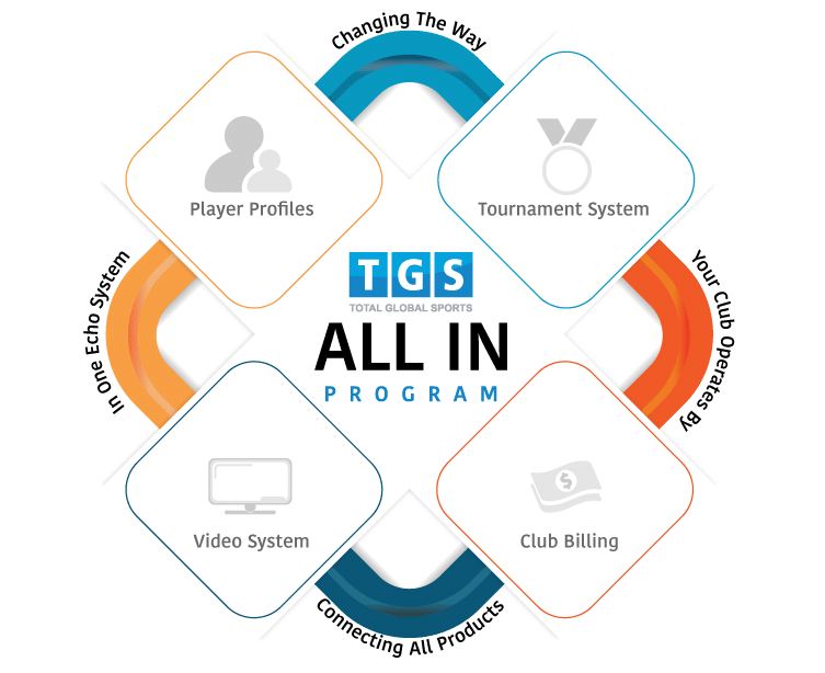 TGS All In Program