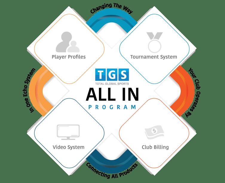 TGS All In Program