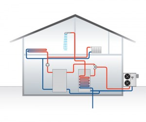 air source heat pump wales