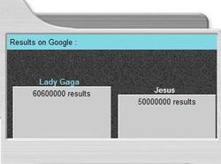 Photo of Lady Gaga mai prezentă pe Google decât Iisus