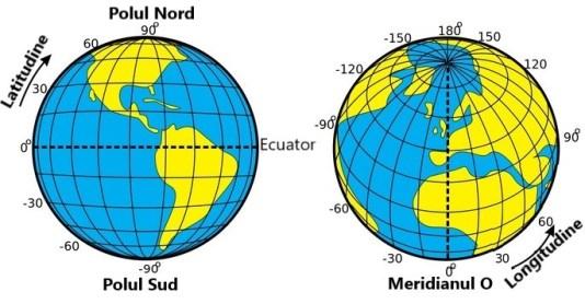 latitudine și longitudine