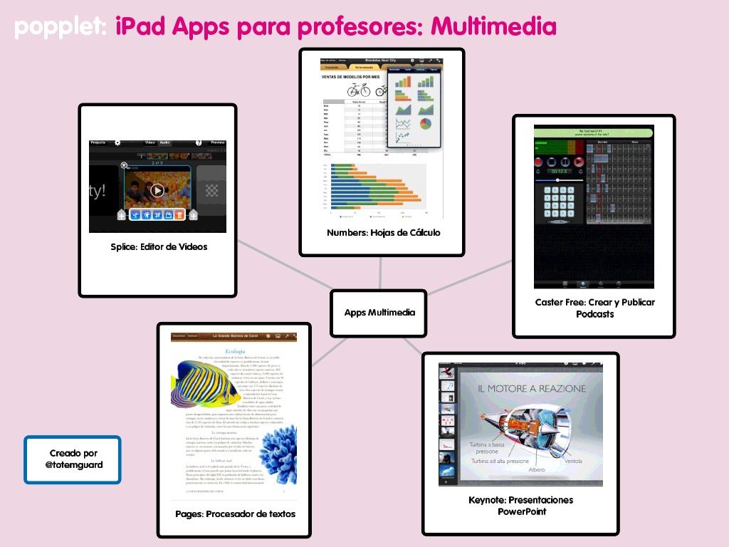 https://i2.wp.com/www.totemguard.com/aulatotem/images/iPad%20Apps%20para%20profesores%20multimedia.jpg