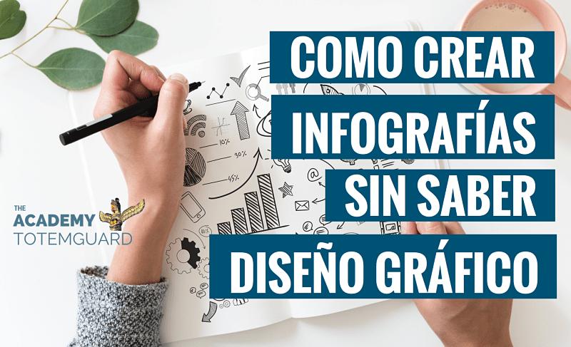 crear infografía