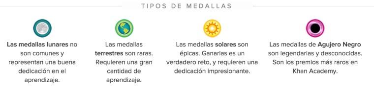 medallas khan academy