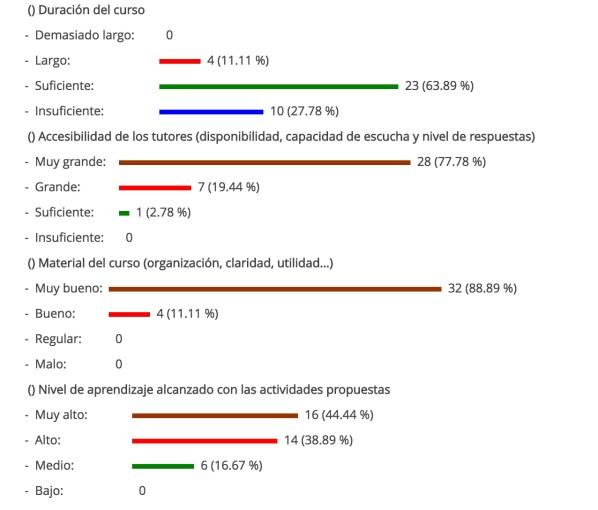 encuesta_de_satisfacción_moodle