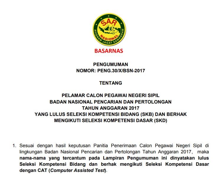Pengumuman Hasil Tes SKD Seleksi Kompetensi Dasar CPNS 2017