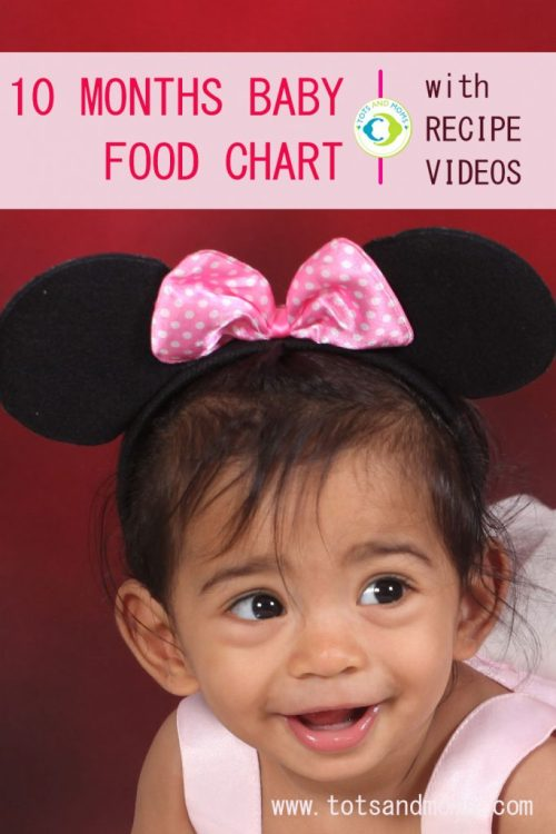 When To Introduce Different Foods To Baby