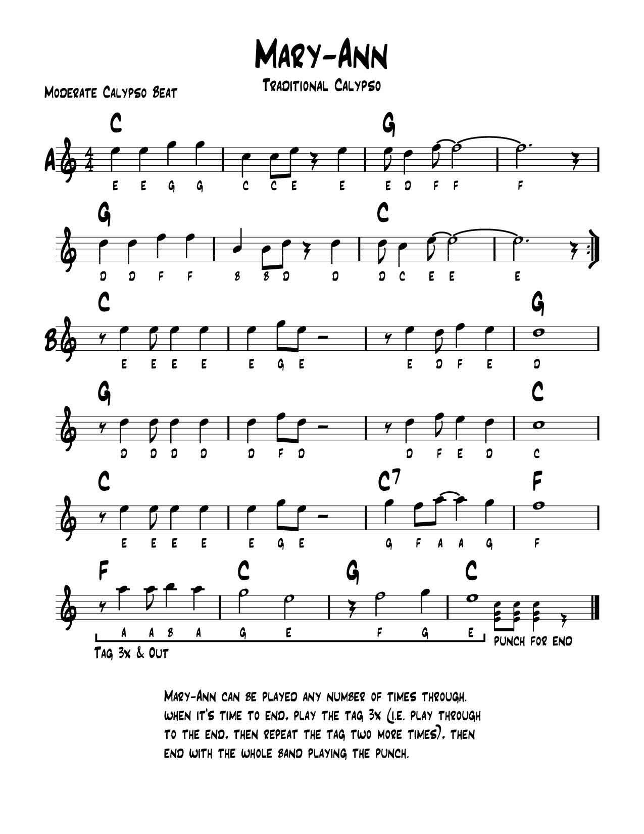 Drum Sheet Music For Beginners Songs