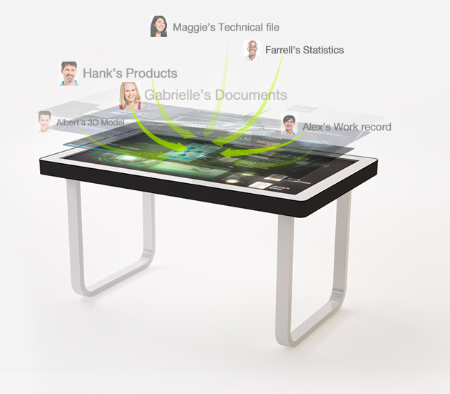 Funktionen des interaktiven Touchscreen-Table