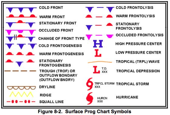 F1 Part 1 Atmospheric Science