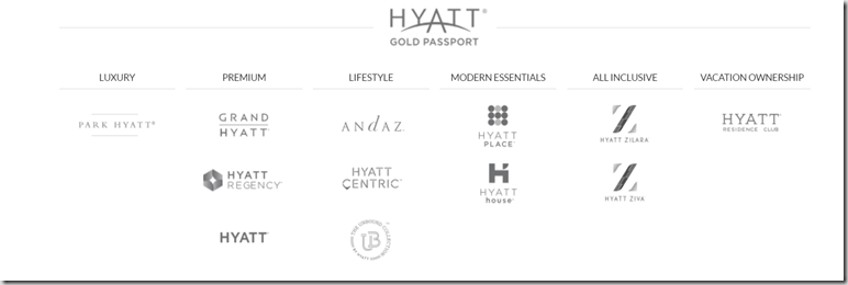 hyattbrands