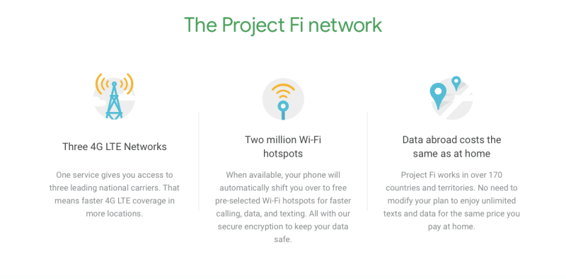 Project Fi Network