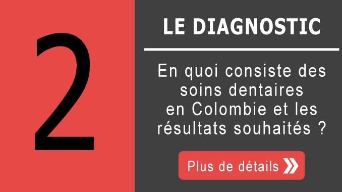 Diagnostic dentaire en Colombie