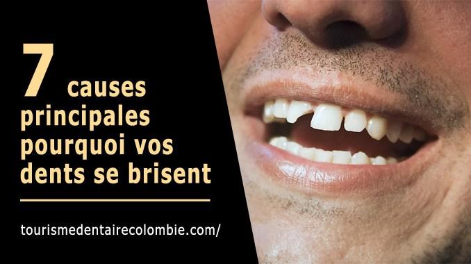 Dents brisées