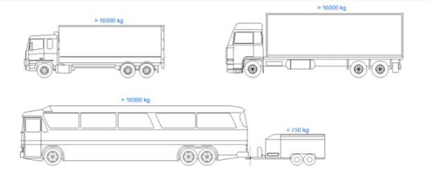 SA Driving Licence Code C - Heavy Motor Vehicles