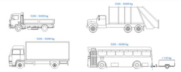 SA Driving Licence Code C1 - Heavy Motor Vehicles