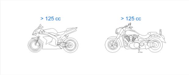 SA Driving Licence Code A – Motorcycles >125cc