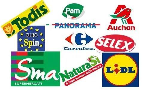 Einkaufen · Lebensmittelgeschäfte in Rom · Tourist in Rom