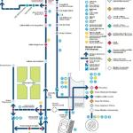 Vatican museums routes itineraries