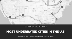 Most Underrated U.S. Cities