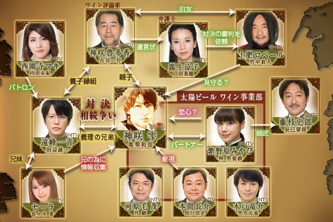 kami-no-shizuku-personnages