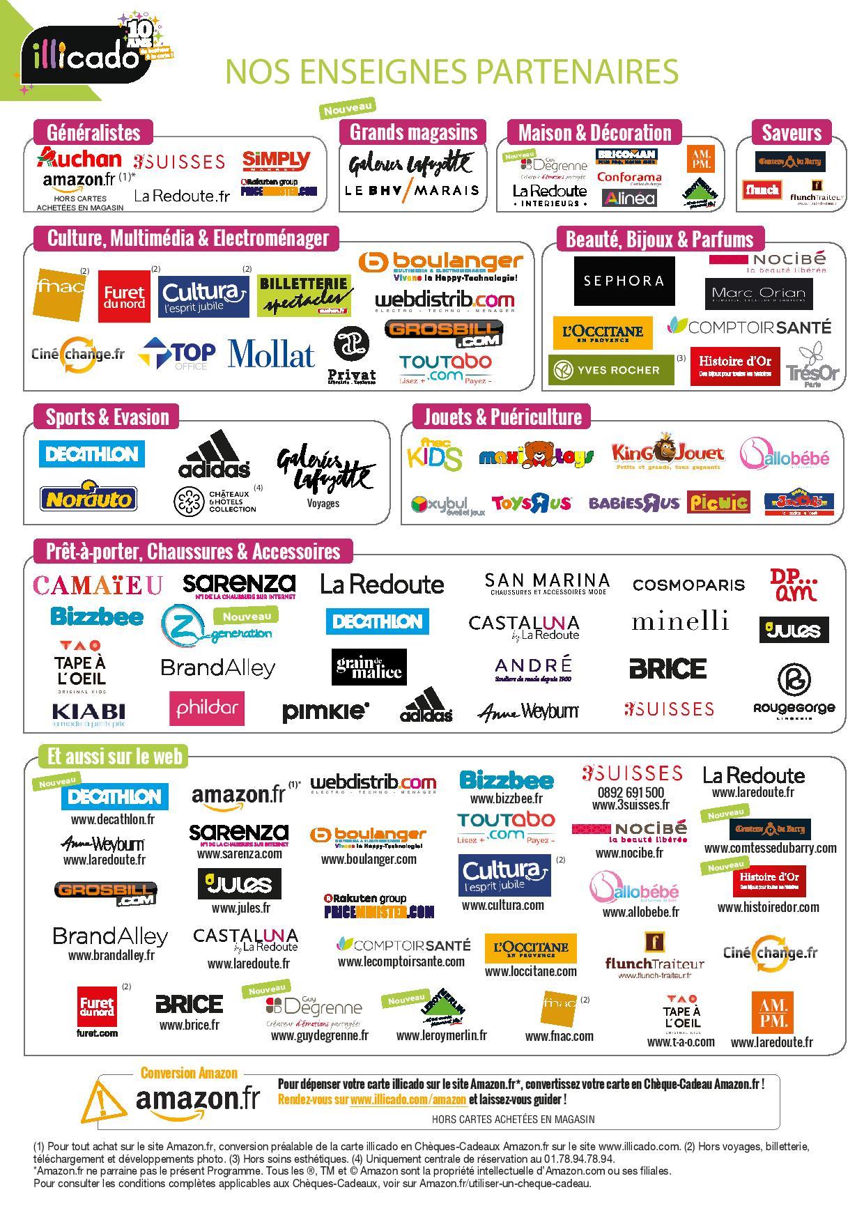 Carte Illicado Auchan.Toutes Les Enseignes Acceptant Illicado