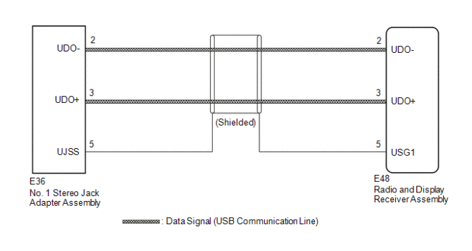 toyota venza data signal circuit between radio receiver and