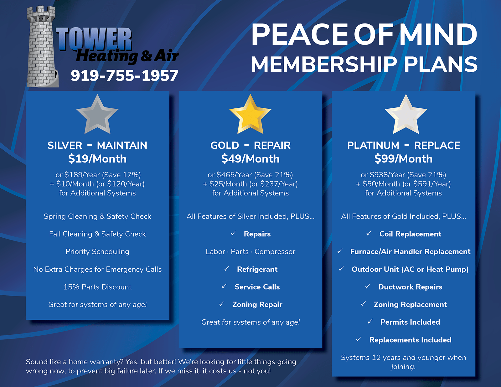 Peace of Mind Membership