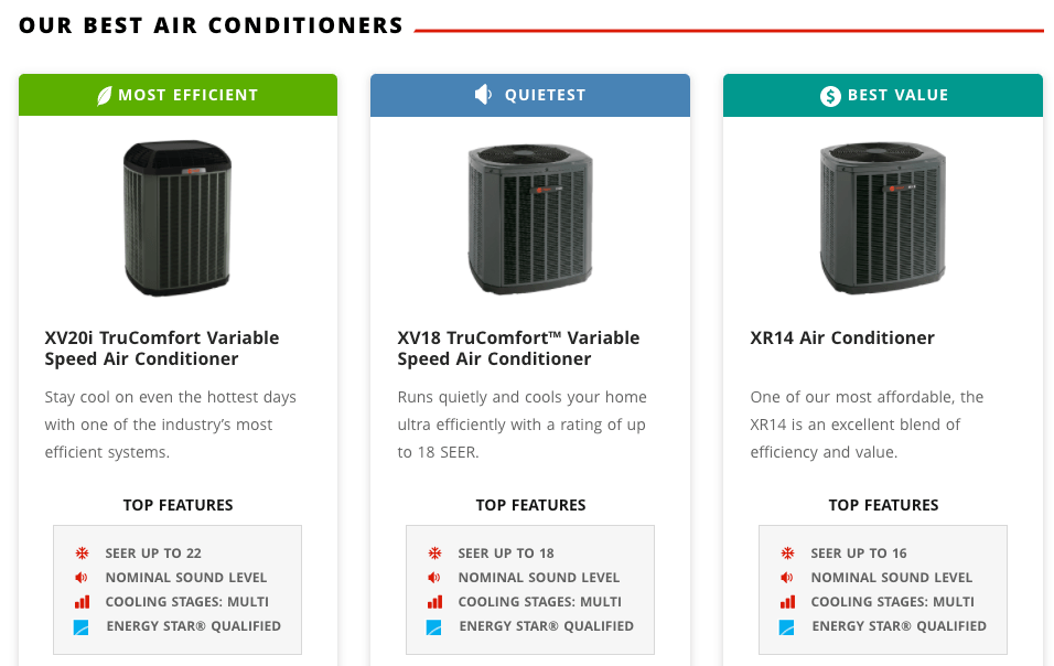 Trane's Best Air Conditioners
