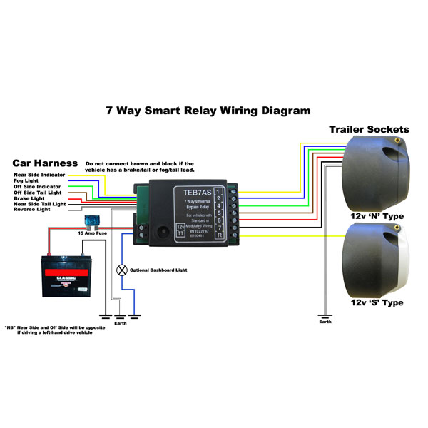 led trailer lights wiring diagram nz led image car trailer wiring diagram nz car auto wiring diagram schematic on led trailer lights wiring diagram