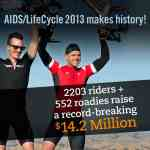 AIDS/LifeCycle Riders Raise Record $14.2 Million to Fight HIV/AIDS