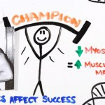 Scientific Secrets of the Gym and Muscle Growth: VIDEO
