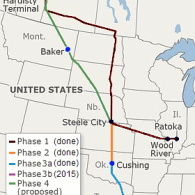 Trump Approves Keystone Pipeline