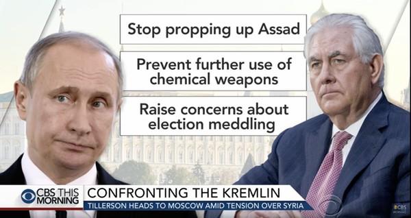 Putin Tillerson