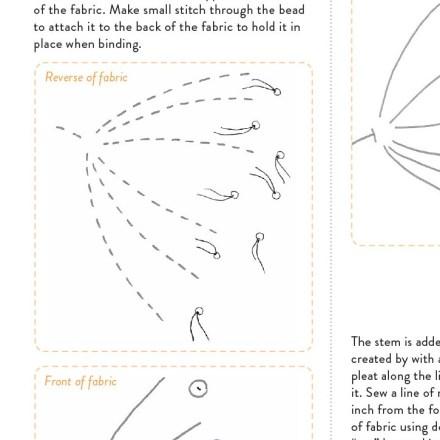 Shibori-Pattern-Detail-Hogweed