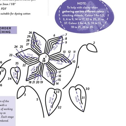 page 1 of clematis pattern