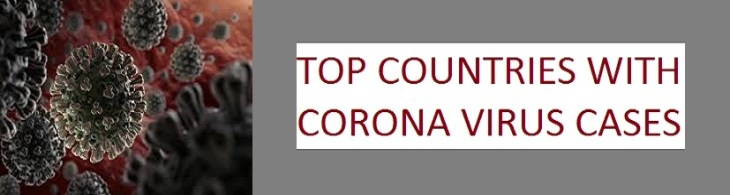 TOP COUNTRIES WITH CORONA VIRUS CASES