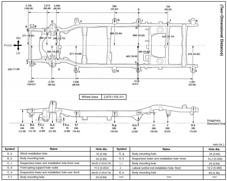 1994 Ford Ranger Fuse Box Diagram Wiring Library 2001 Toyota 4runner Frame Specs Allframes5 Org 1998