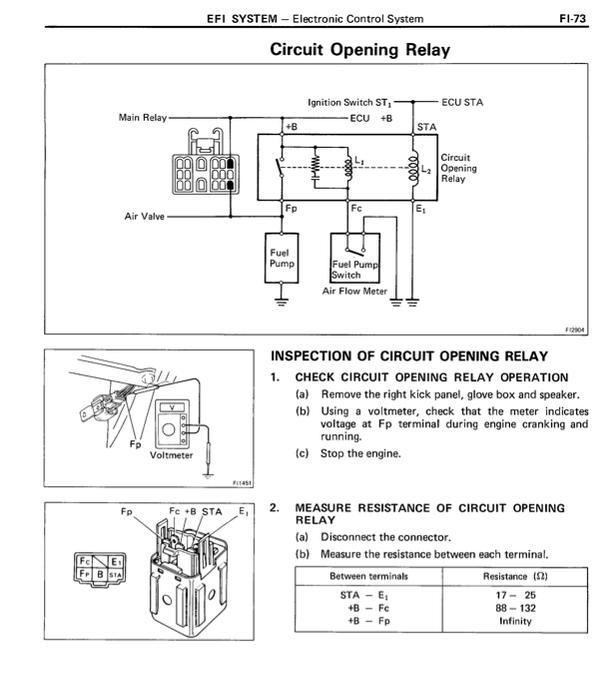 Check Engine Light Toyota