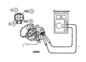 Igniter And Pick Up Coils For Toyota 4afe Distributors  Toyota Corolla E11 Workshop