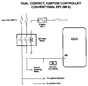 Main Relay Circuits  Toyota Engine Control Systems