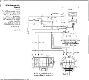 The OBD Diagnostic Circuit  Toyota Engine Control Systems