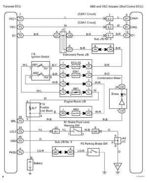 Dtc C Brake Fluid Level Lowopen Circuit In Brake Fluid