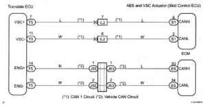 Replace Skid Control Ecu Dtc C Ecm Communication Circuit