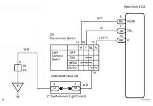 Light Control Switch Circuit Description  Toyota Sequoia Equipment